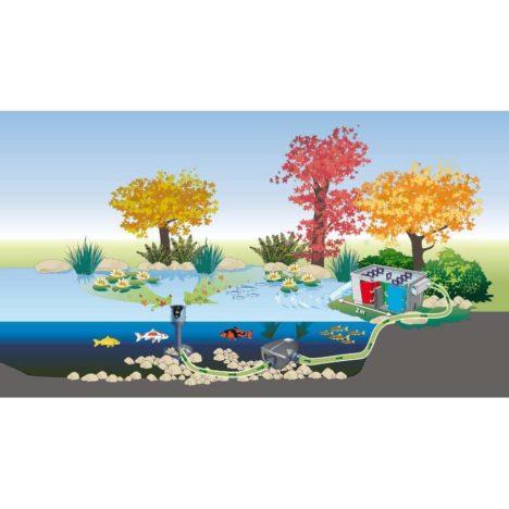 AquaMax Eco Premium