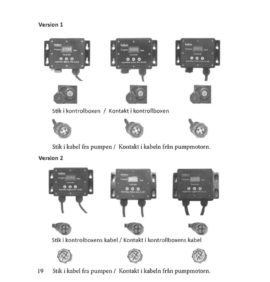 Kontrollbox Superflow Techno Pro 10000 V1
